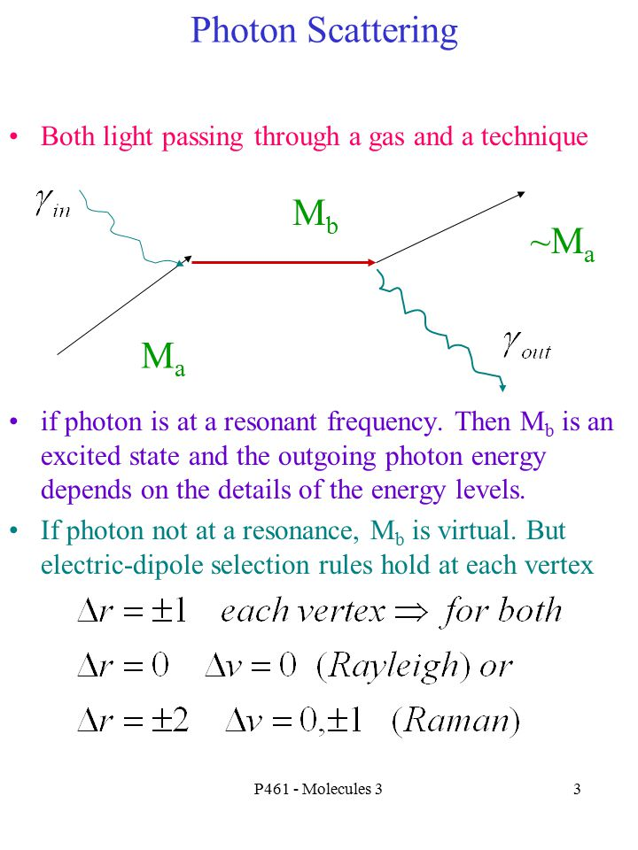 Photon Scattering Mb ~Ma Ma