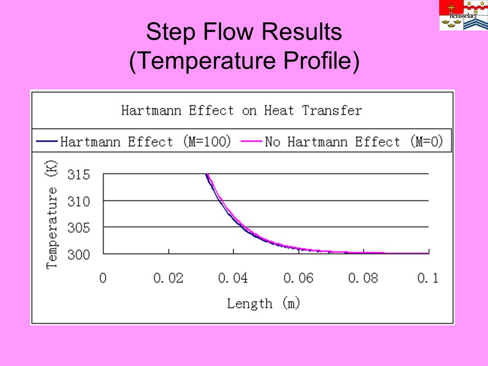 Step Flow Results (Temperature Profile)