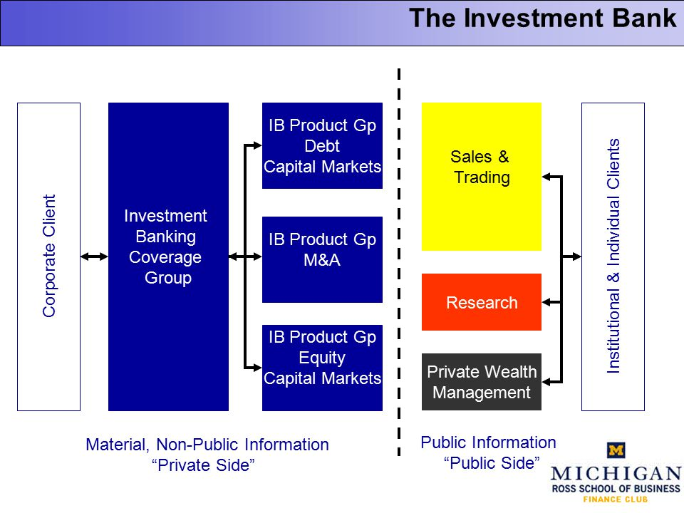 Breaking into Private Equity from Banking - Wall Street Oasis