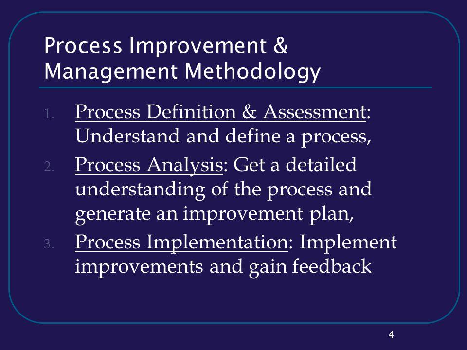Create a Study Plan - Intelligent
