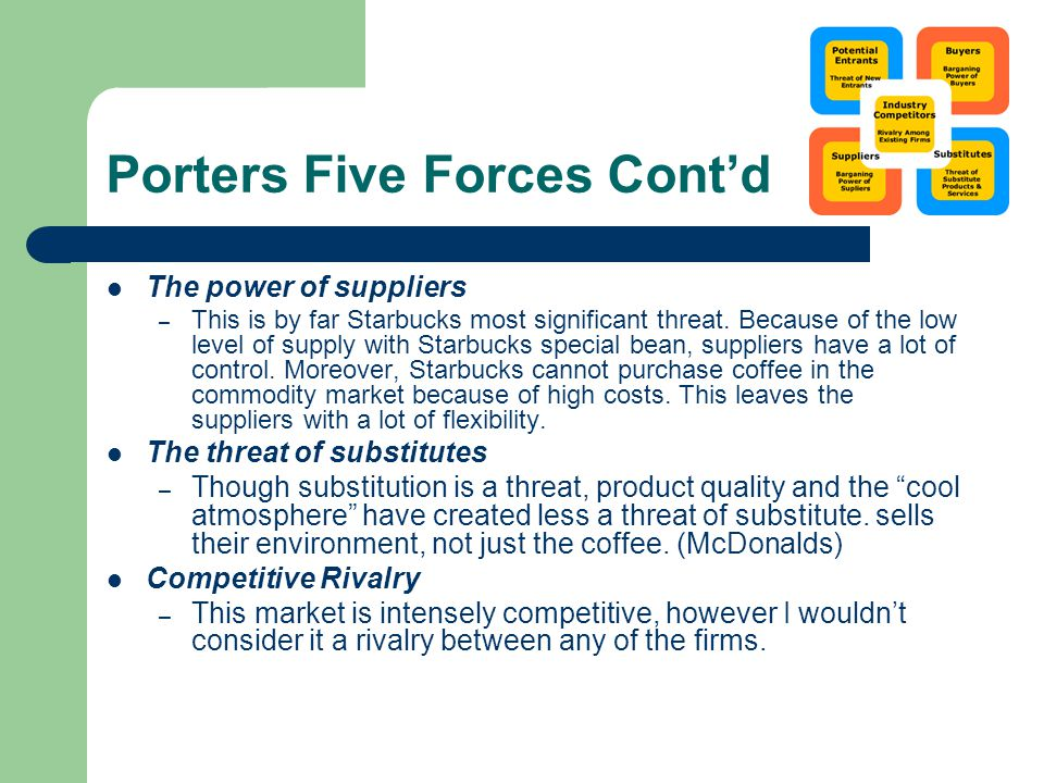 porters 5 forces subway Strategic tools such as pestel, porter's five forces, swot and value chain analysis were used to analyse supermarket industry using tesco as a case study.