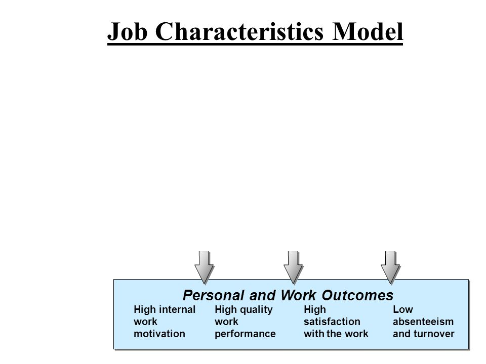 performance quality quantity and work motivation Furthermore, work motivation and quality of work life have positive and  decline in the performance of artisans characterized by the quantity of work, quality of.