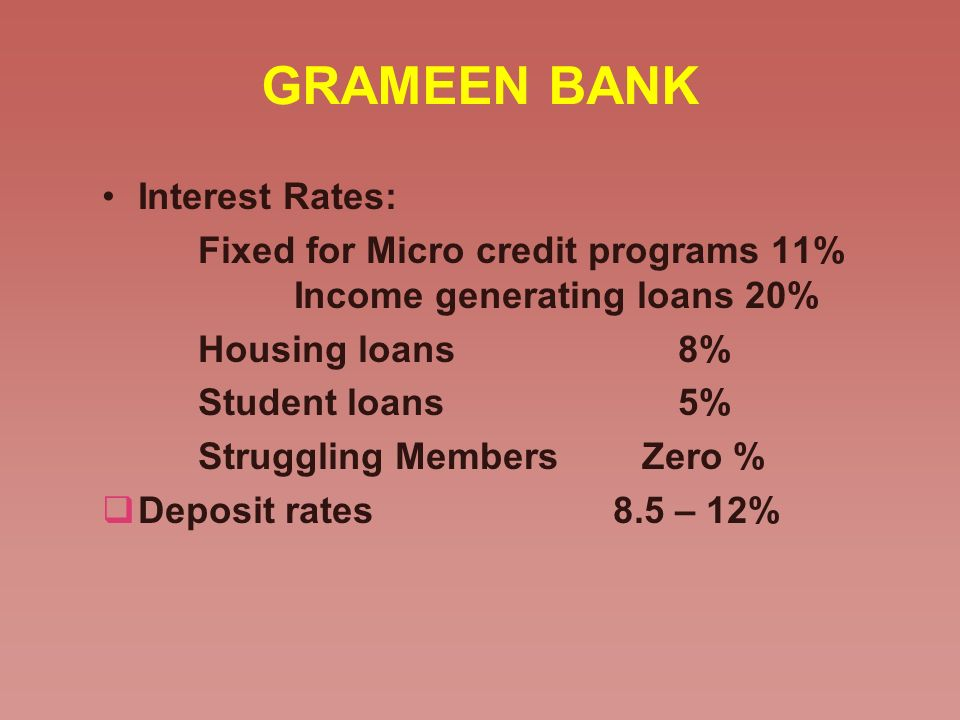 GRAMEEN BANK Interest Rates: