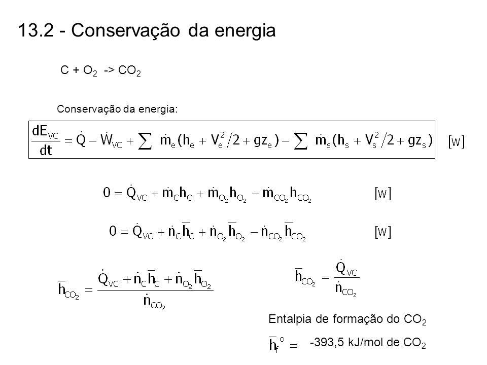 Conservação da energia: