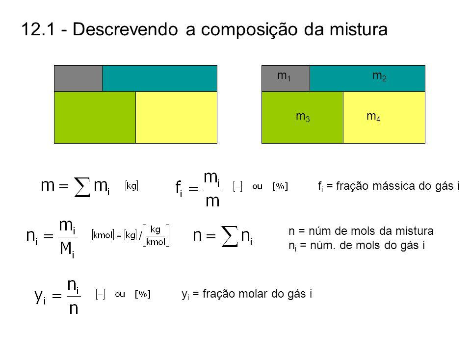 12.1 - Descrevendo a composição da mistura