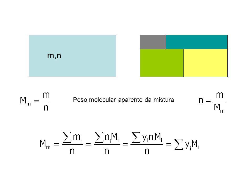 m,n Peso molecular aparente da mistura