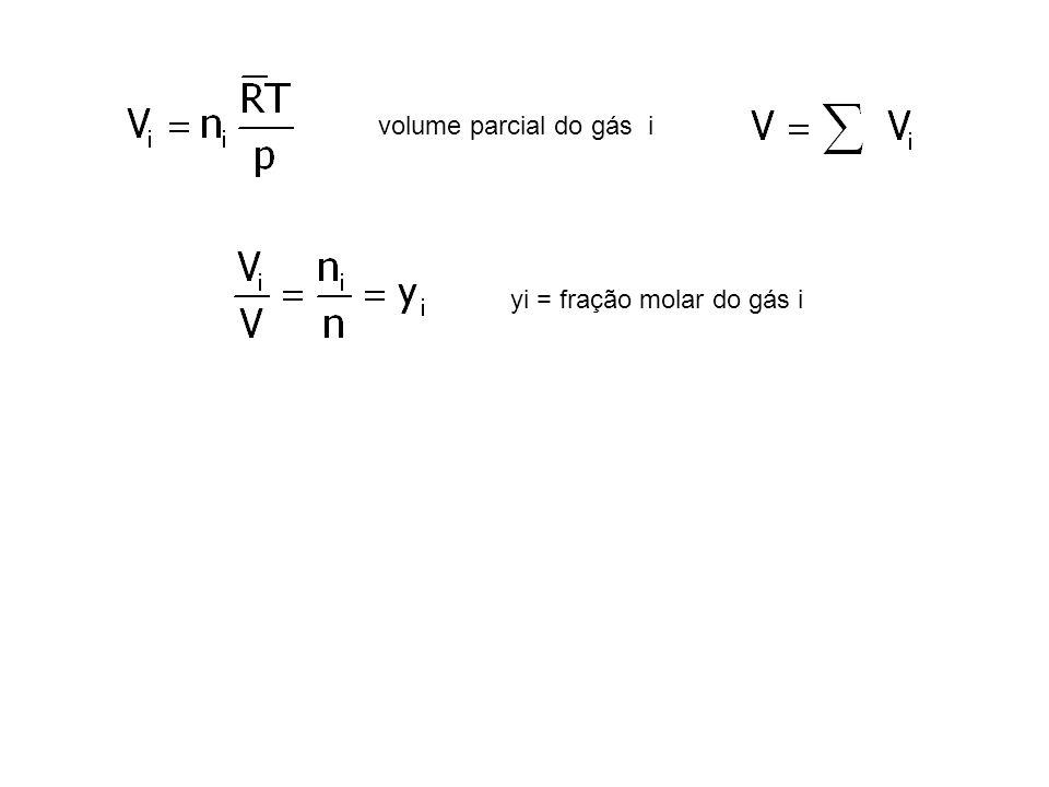 volume parcial do gás i yi = fração molar do gás i