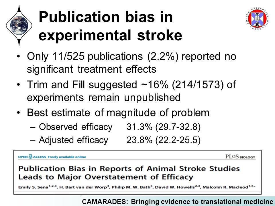 Publication bias in experimental stroke