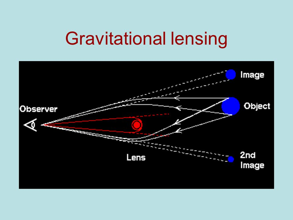 gravitational lensing of a black hole - photo #32