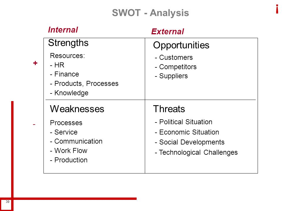 swot analysis of spice communication Following is the swot analysis of old spice to free swot analysis menu skip receive free swot analysis of companies and corporation on your email.