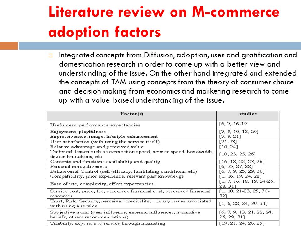 gender identity in consumer behaviour Request (pdf) | sex, gender identity gender identity, gender role attitudes consumer shopping behaviour and the role of women in shopping-a literature review.