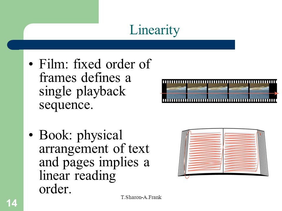 Film: fixed order of frames defines a single playback sequence.