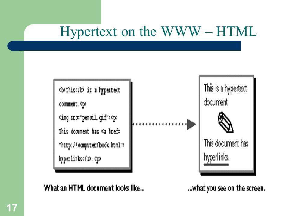Hypertext on the WWW – HTML