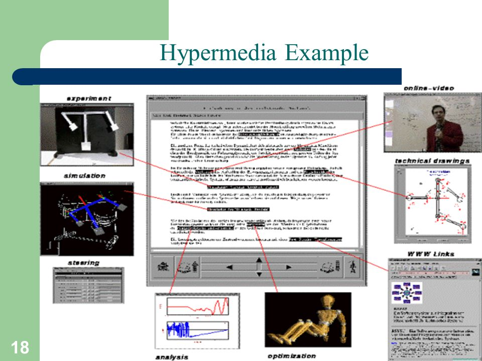 Hypermedia Example T.Sharon-A.Frank