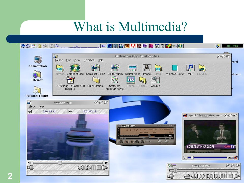 What is Multimedia T.Sharon-A.Frank
