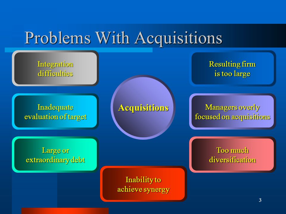 the problems with mergers and acquisitions When it comes to cross-border mergers and acquisitions, the odds are  or  cultural challenges that are inevitable with international mergers.