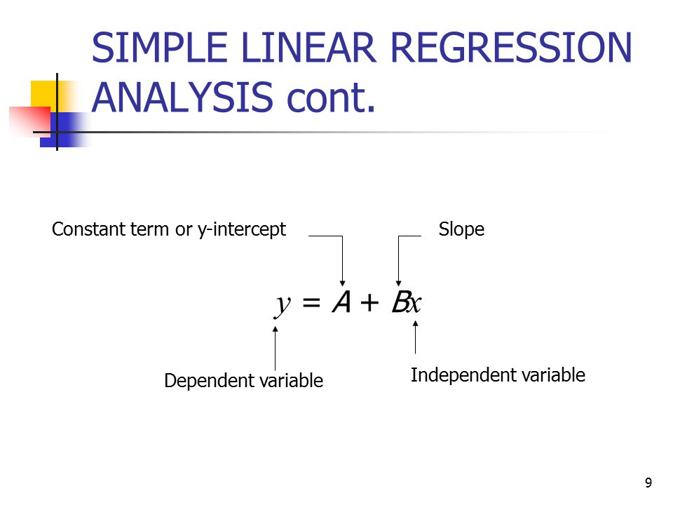 SIMPLE LINEAR REGRESSION ANALYSIS cont.