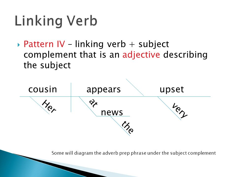 To be and linking verbs ppt video online download 5 linking ccuart Images