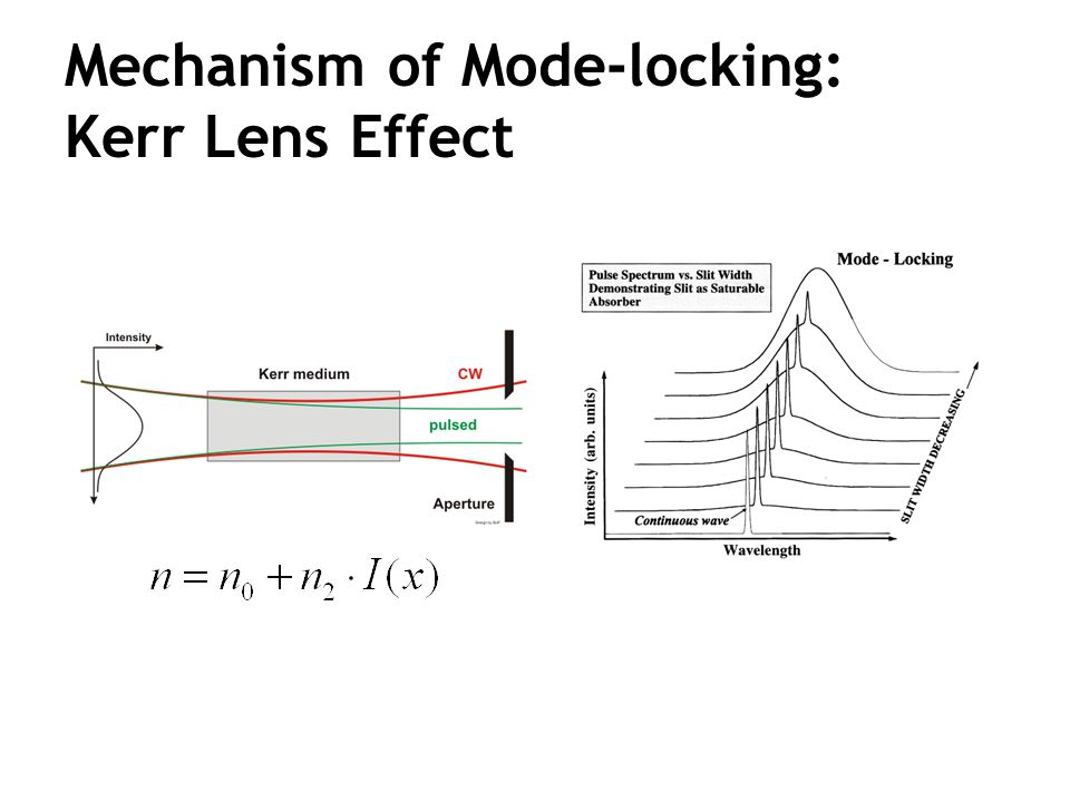 Mechanism of Mode-locking: Kerr Lens Effect