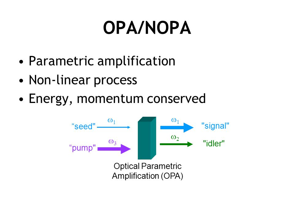 Optical Parametric Amplification (OPA)