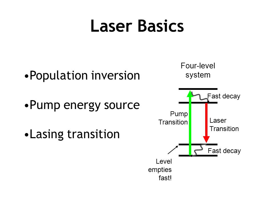 Laser Basics Population inversion Pump energy source Lasing transition