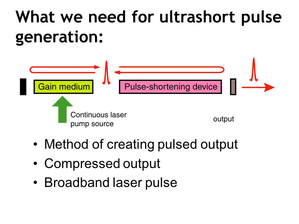 What we need for ultrashort pulse generation: