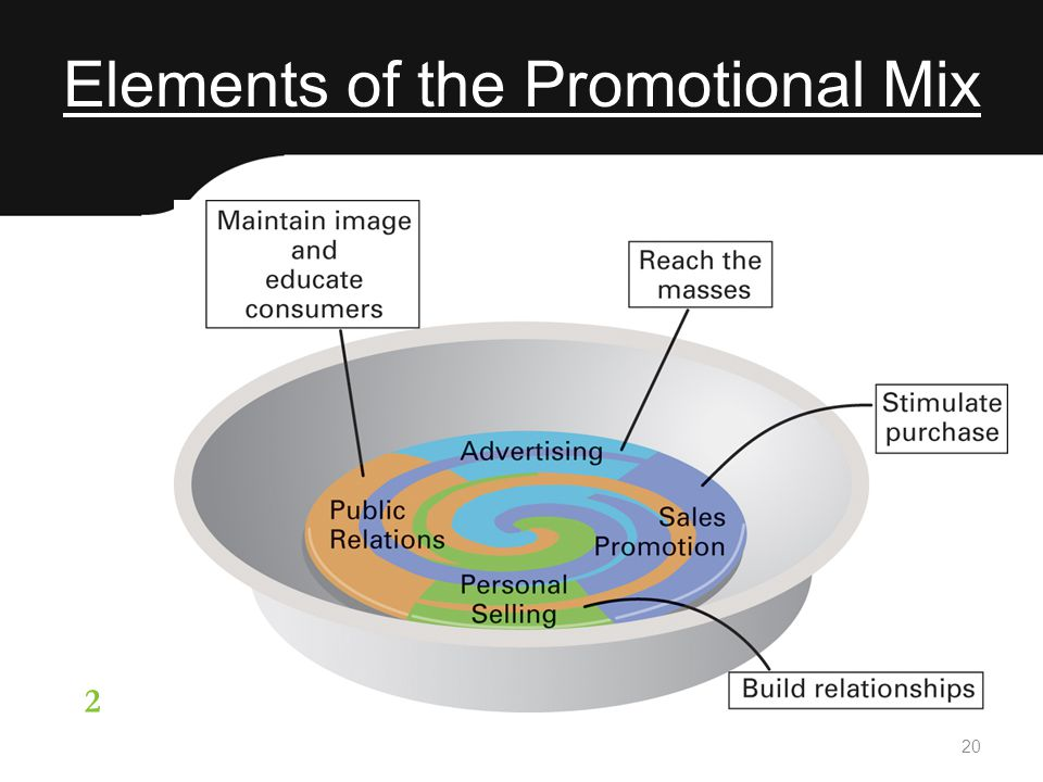 elements of the marketing communication mix for blackberry Elements of the retail marketing mix:  it would refer to the communication & promotion that the retailer uses to reach its  of marketing mix elements.