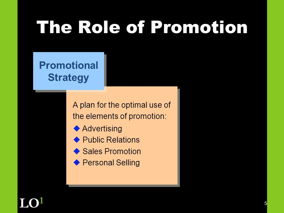 role promotion marketing Module 4 slp - marketing mix: the role of promotion in marketing discuss how promotional strategy is influenced by the choice of target market and segment of the droid phone.