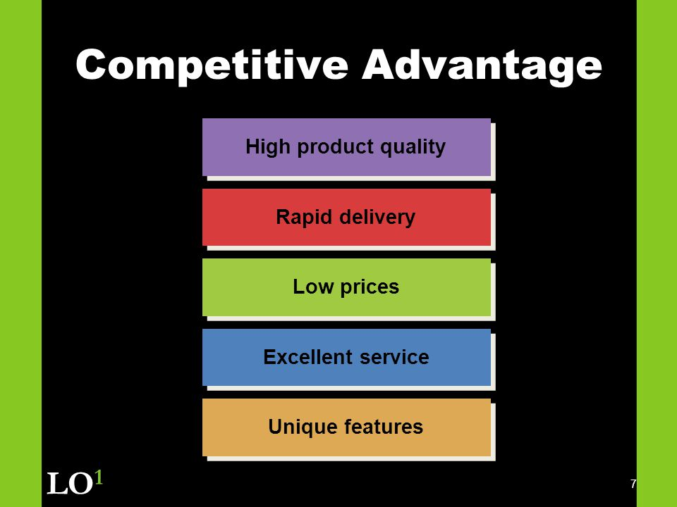 discuss the company's competitors and its Your competitors will constantly work to improve their products and build their  expertise, and so should you  what is not a competitive edge.