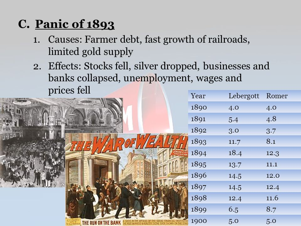 Panic of 1893 Causes: Farmer debt, fast growth of railroads, limited gold supply.