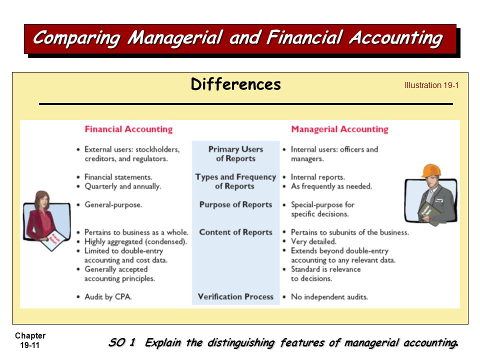 the difference between the concepts of finance and accounting It has existed long before the concept of finance was developed difference between an accounting and finance degree difference between accounting and.