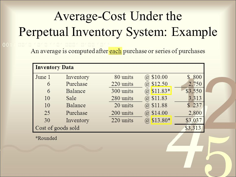 how to get average cost example
