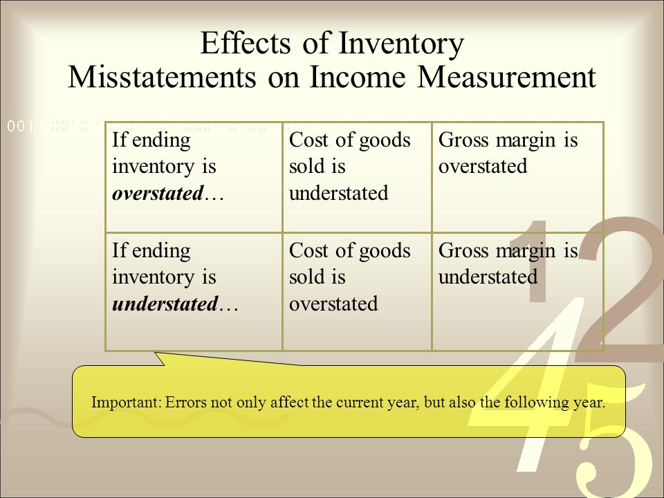 chapter 1 income and inventory Chapter 8 - summary lo 1 in a perpetual inventory system, determine the cost  of goods sold using (a) specific  in a period of inflation, lifo usually results in  lower reported profits and lower income taxes than the other methods however.