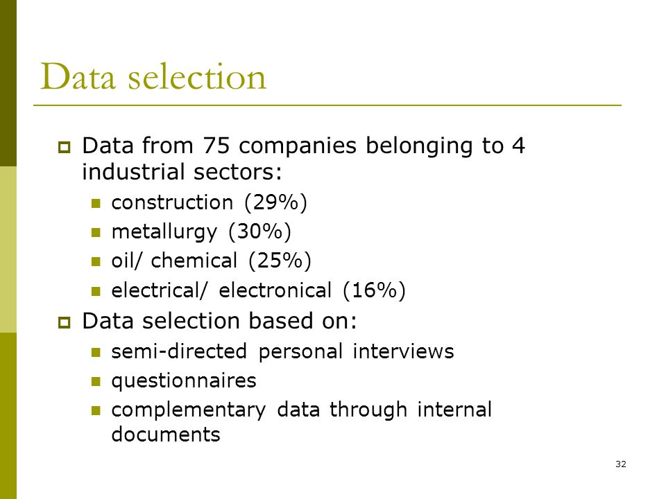 Data selection Data from 75 companies belonging to 4 industrial sectors: construction (29%) metallurgy (30%)