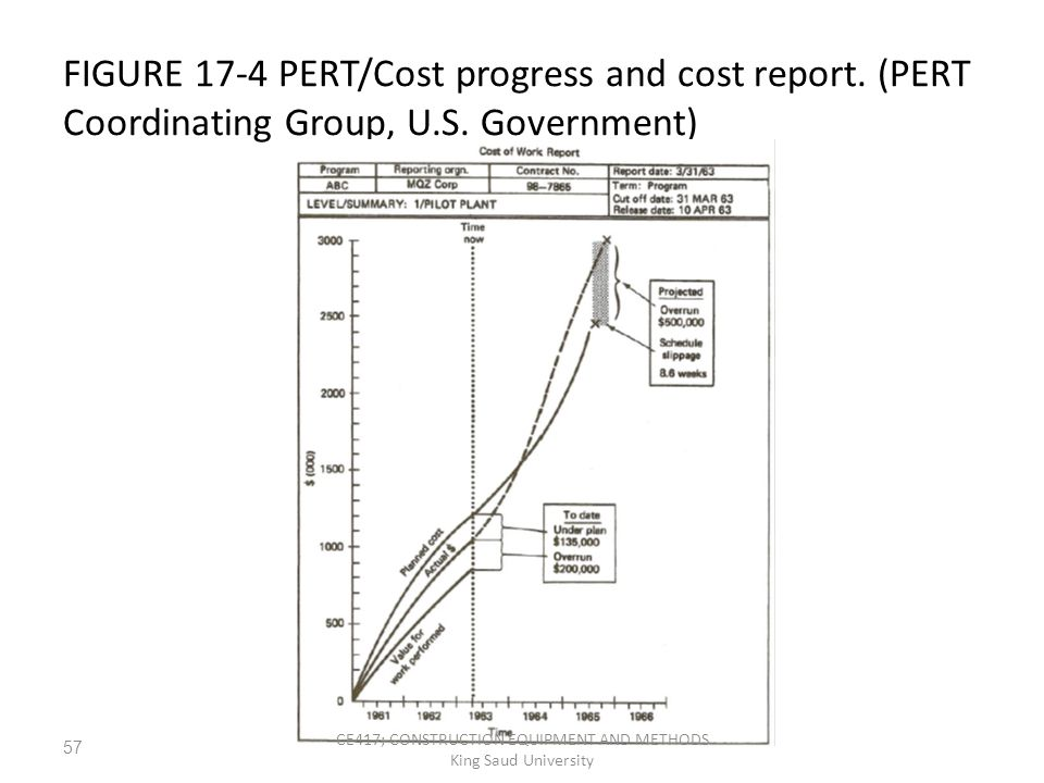 price of progress paper The price of progress  by ernest partridge  the organizer urged me to give a paper that would be general and would be accessible to a non-technical audience .
