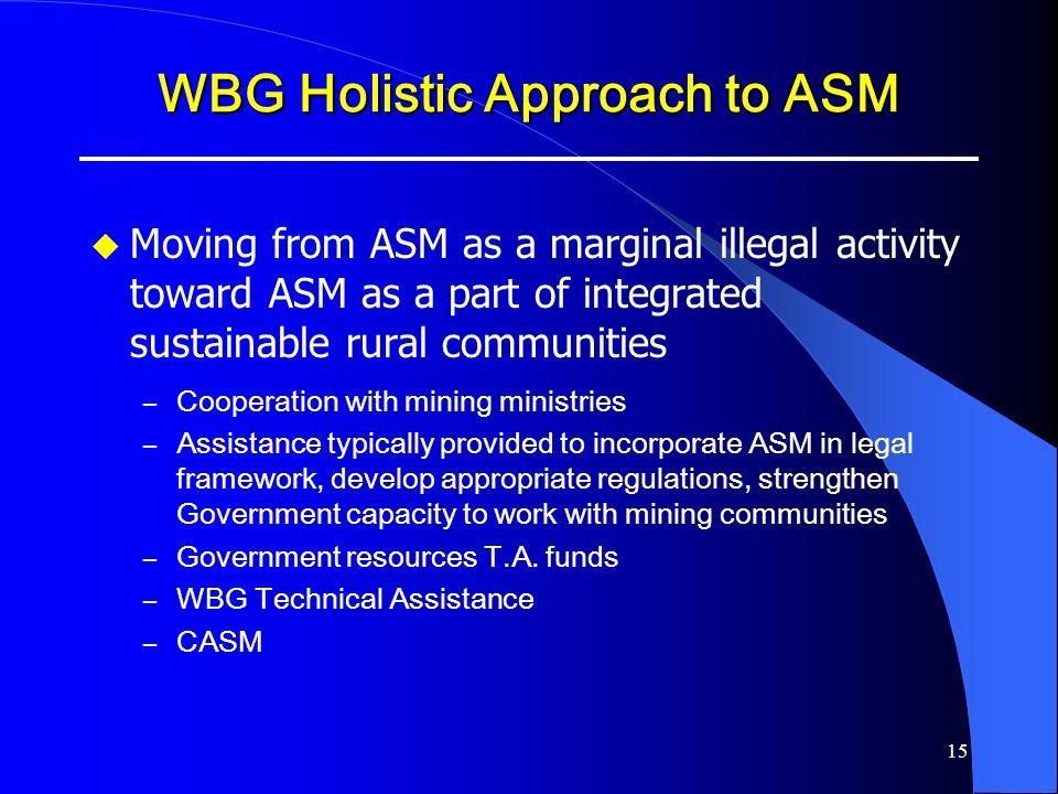 WBG Holistic Approach to ASM