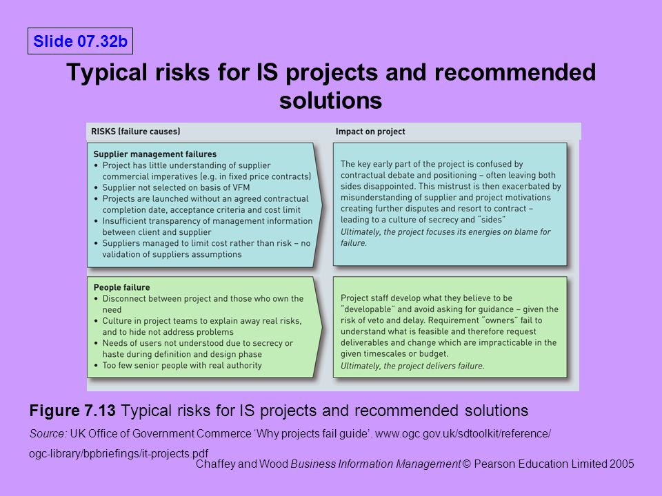 typical sources of project risk Understanding and monitoring the cost-determining factors  33 typical analysis of project costs 14 4  government sources in other cases the project will be.