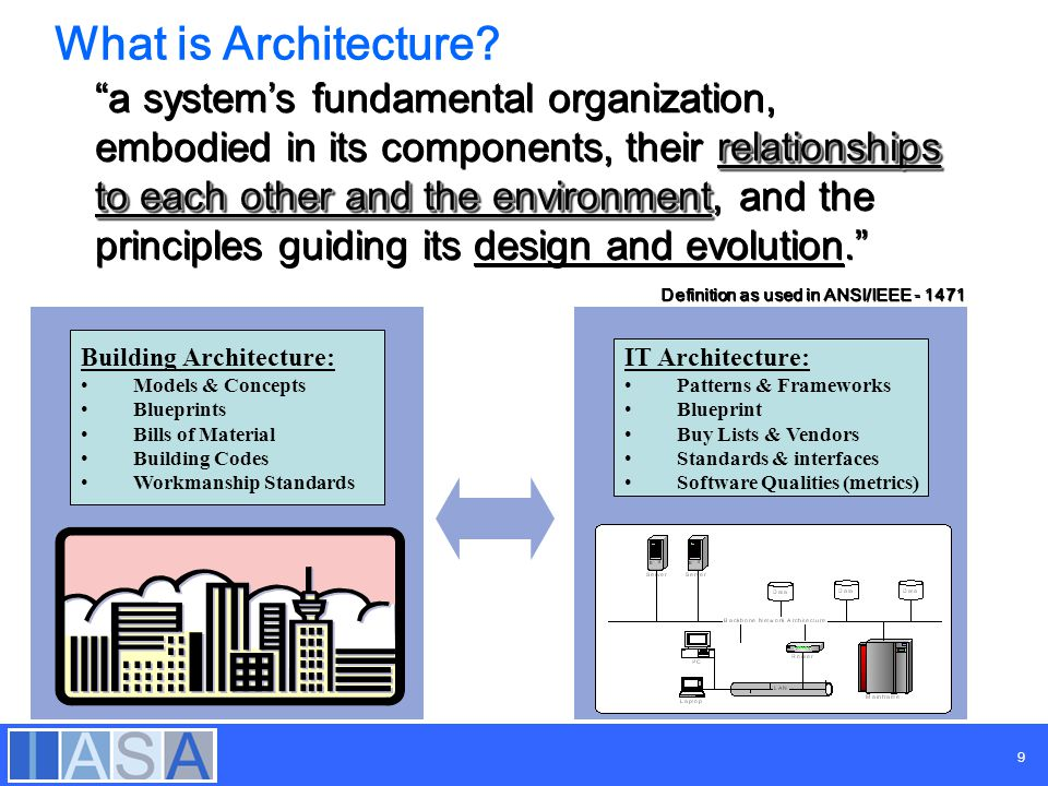 Strategic enterprise architecture ppt video online download 9 what malvernweather Gallery