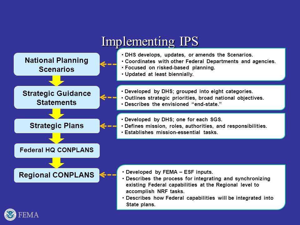thesis statement strategic planning