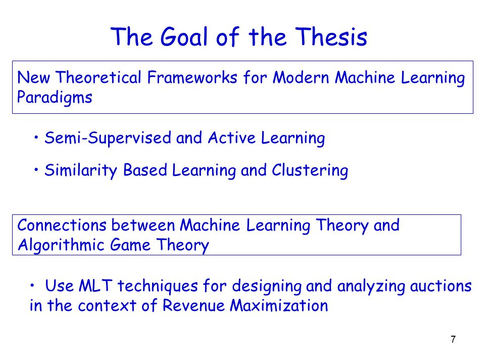 theoretical framework modern gadgets Gadgets red words and stars  the theoretical framework of the research  definition and synonyms of theoretical from the online english dictionary from.