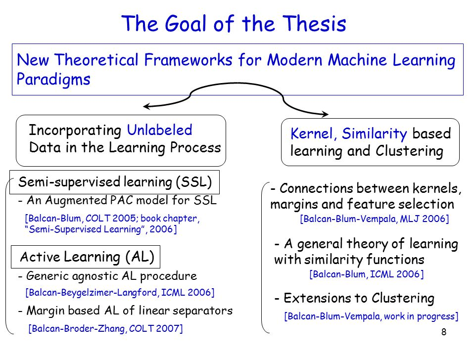 theoretical framework modern gadgets Practical applications of this modern gadgets become very advantageous to consumers because of the fact that the things are indeed done so fast like the speed of light impossible things become possible due to these modern gadgets like travelling through space, flying in the air, breathing in the.