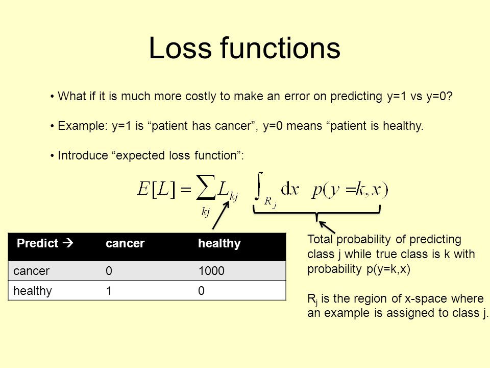 Loss functions What if it is much more costly to make an error on predicting y=1 vs y=0