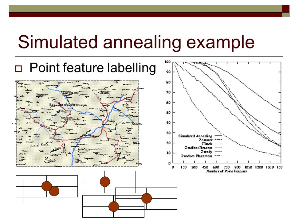 Simulated annealing example