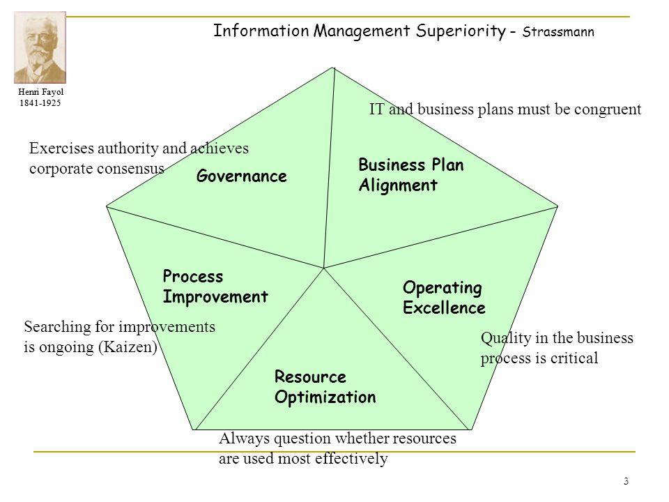 Information Management Superiority - Strassmann