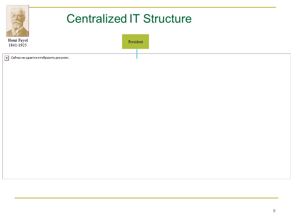 Centralized IT Structure