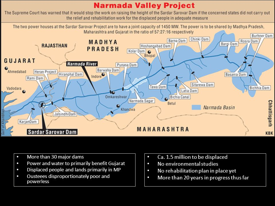 The Narmada Project Ca. 1.5 million to be displaced