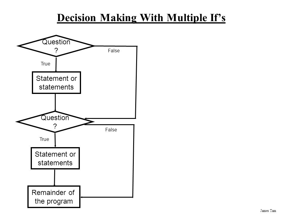 Decision Making With Multiple If's