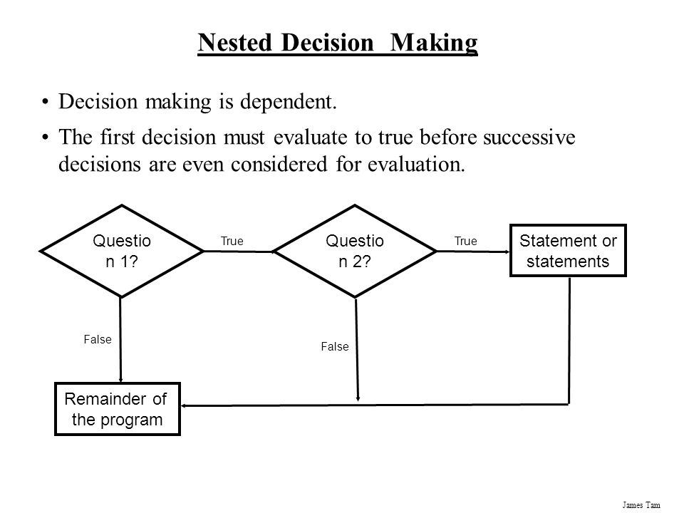 Nested Decision Making