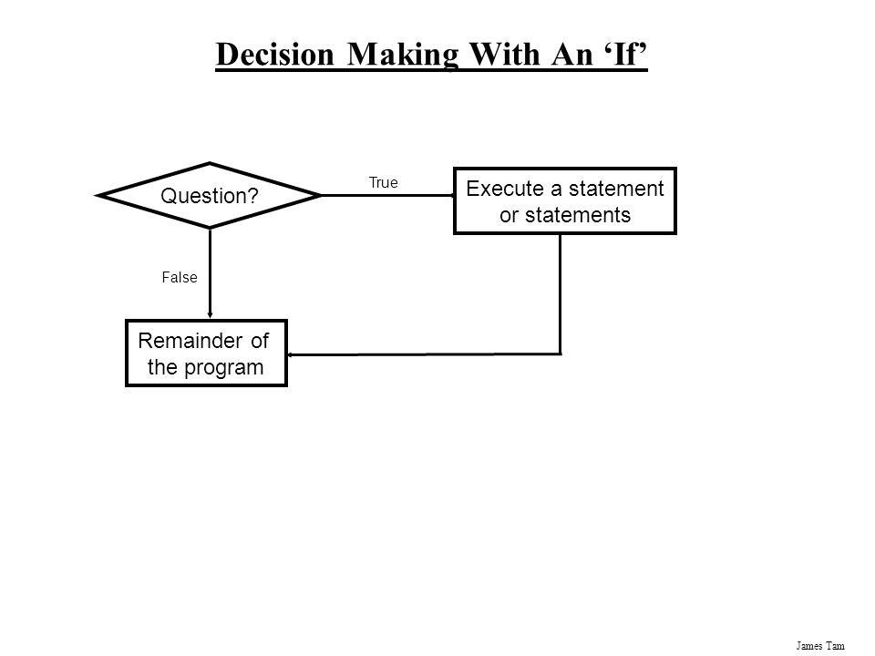 Decision Making With An 'If'