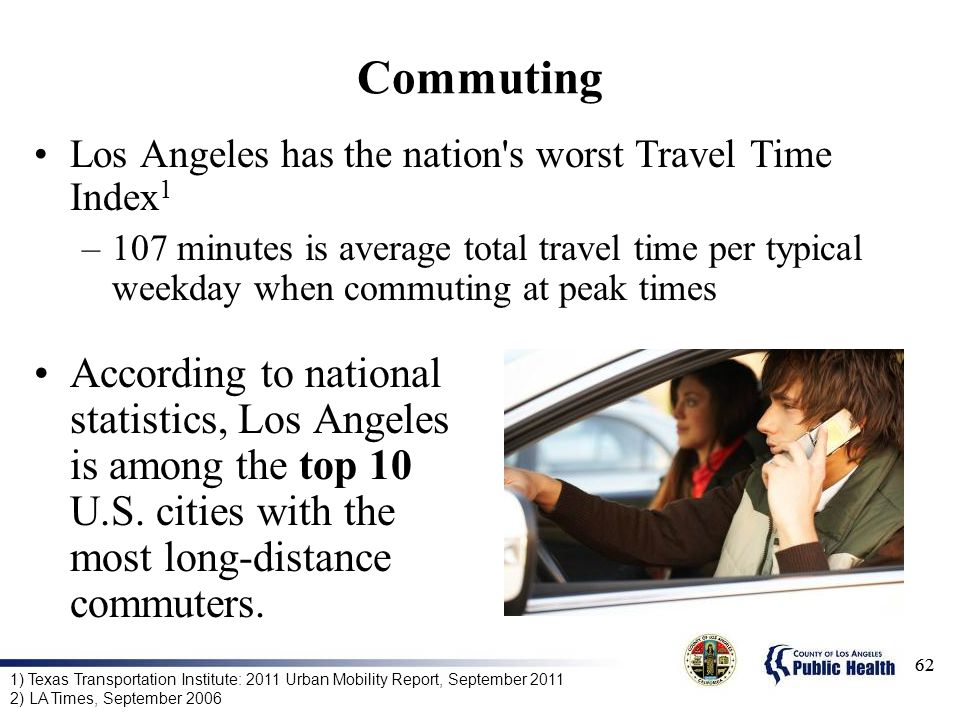 Commuting Los Angeles has the nation s worst Travel Time Index1.